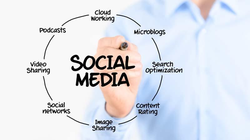 Actors Websites - Social Media vs Personal Website