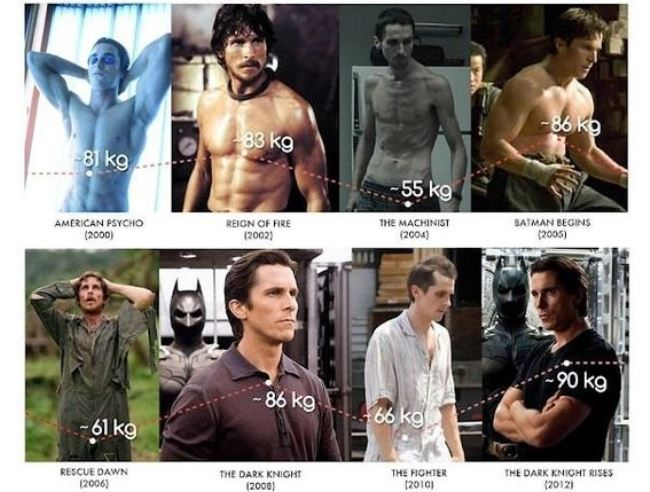 Christian Bale Dedication to Acting
